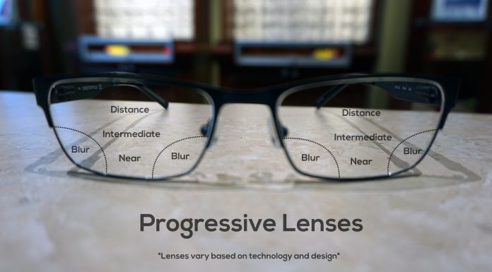 Here's what progressive lenses look like.