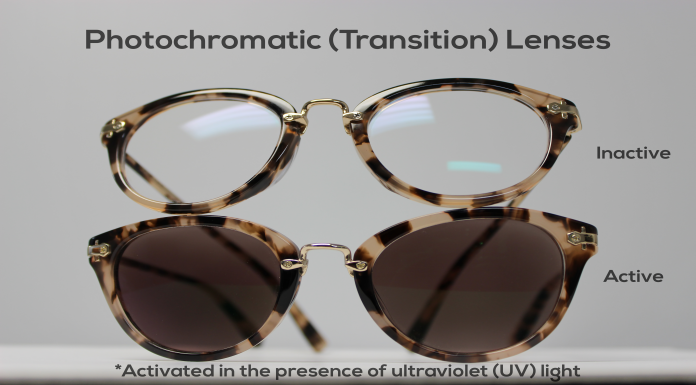 Designed as lenses that turn dark like sunglasses in the presence of (ultraviolet) sunlight, photochromic lenses change back to clear when the sun goes down or when you walk indoors.