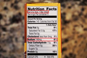 Carefully review nutrition facts to make sure you're not eating too much salt or sodium