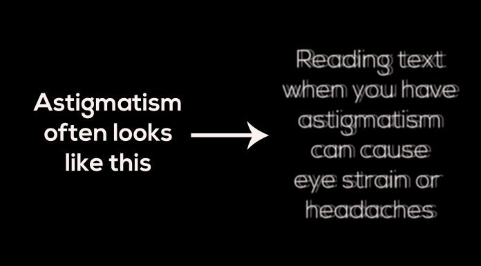This is what astigmatism looks like.