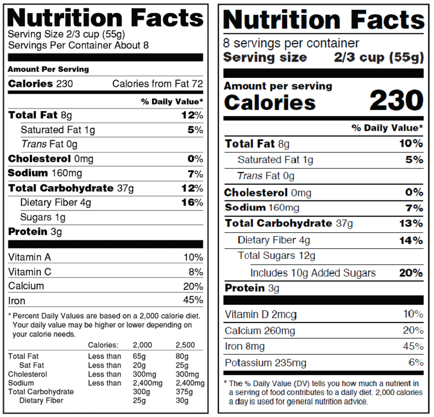 NEW nutrition facts food label coming in 2018