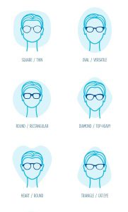 Glasses recommendations by face shape