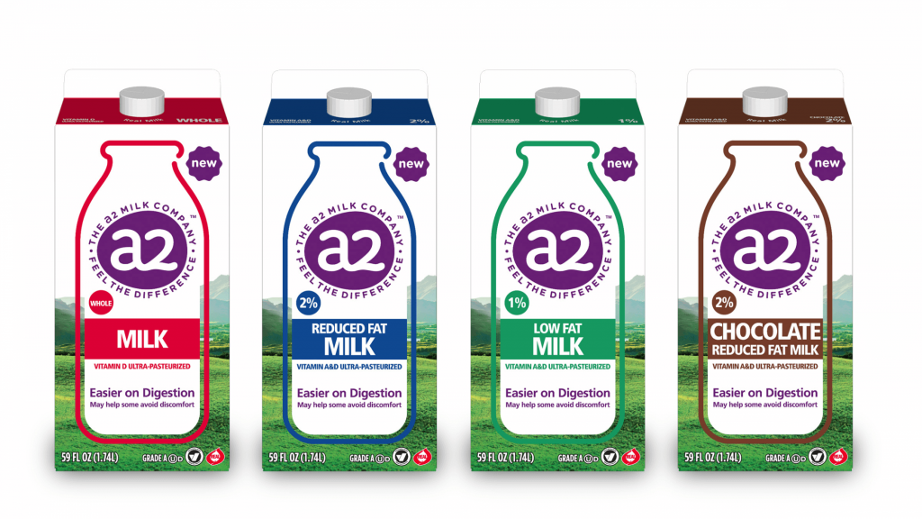 a2 Milk products