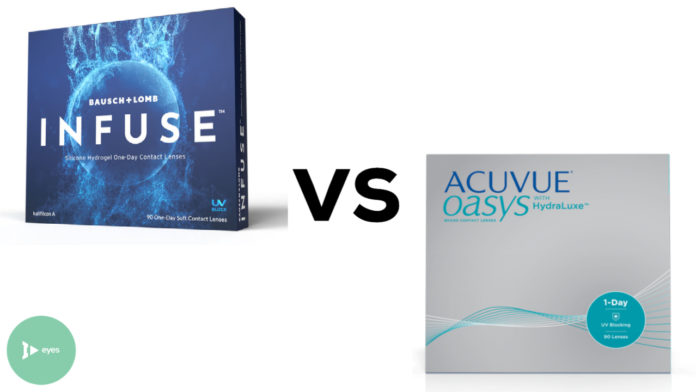 Bausch + Lomb INFUSE vs Acuvue Oasys 1-Day