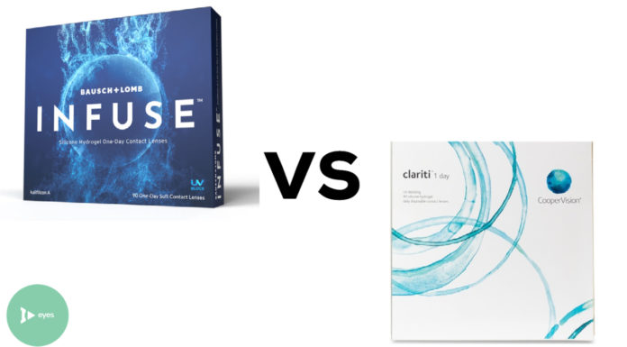 Bausch + Lomb INFUSE vs Clariti 1 Day