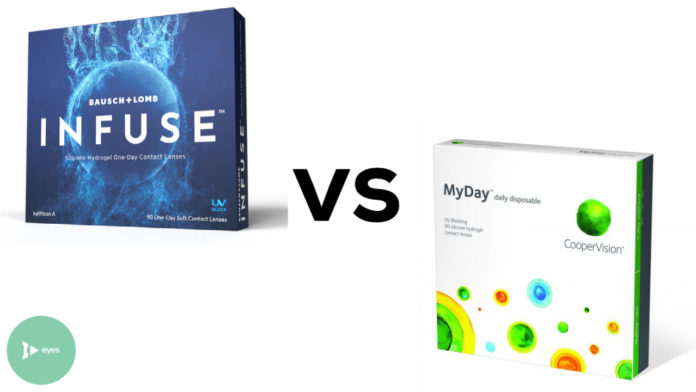 Bausch + Lomb INFUSE vs MyDay
