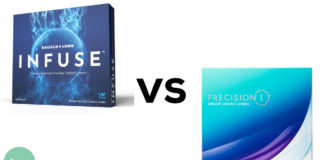 Bausch + Lomb INFUSE vs Precision 1