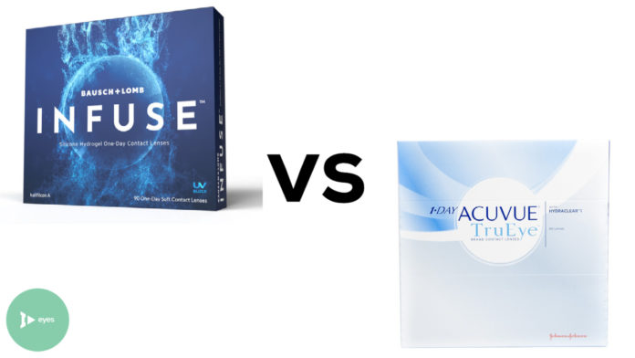 Bausch + Lomb INFUSE vs 1-Day Acuvue TruEye
