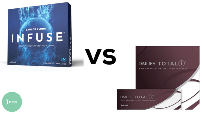Bausch + Lomb INFUSE vs Dailies Total 1